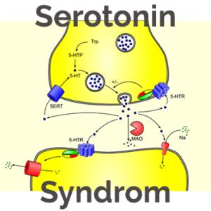Serotonin Syndrom Symptome-Ursachen-Vorbeugung